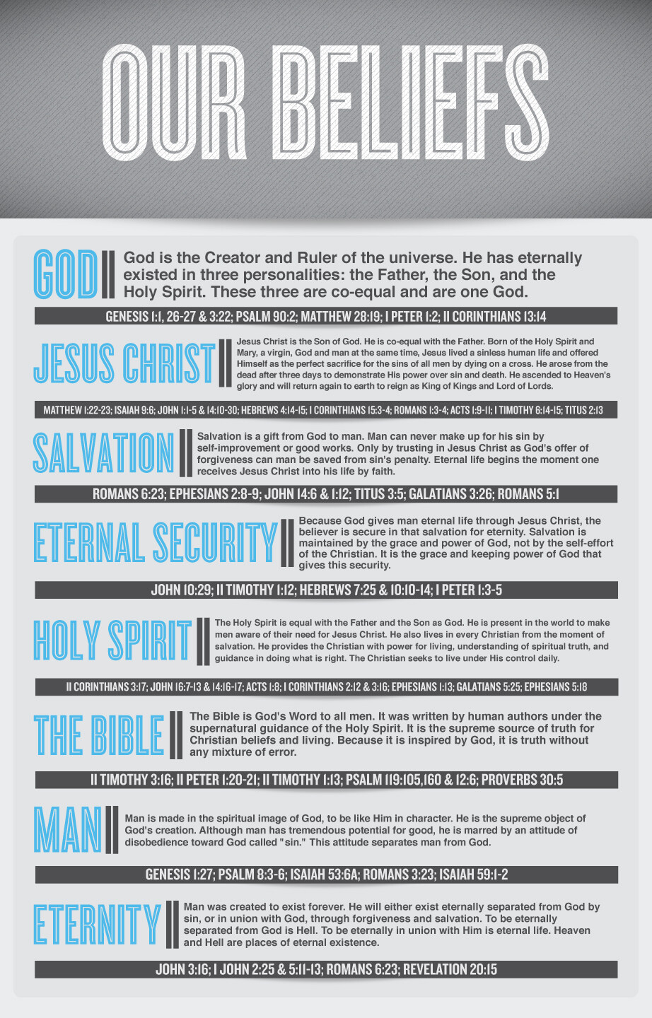 Our Beliefs Full Page